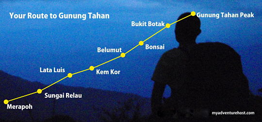 gunung tahan package