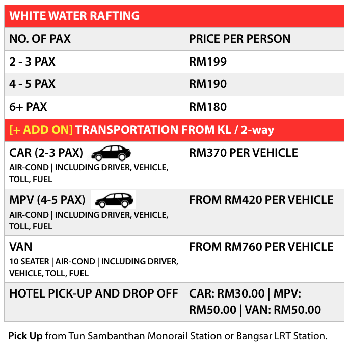 WHITEWATER RAFTING PRICE KUALA LUMPUR 2016